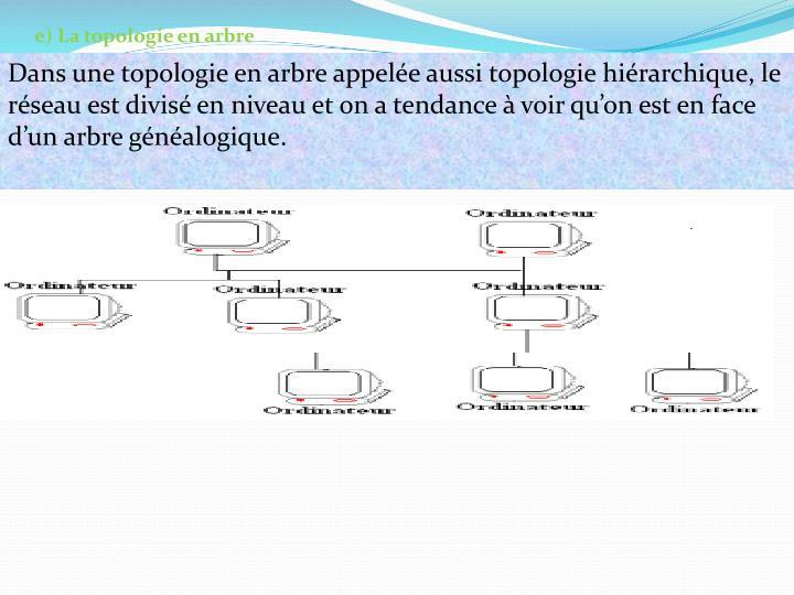 e) La topologie en arbre
