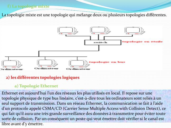 f) La topologie mixte