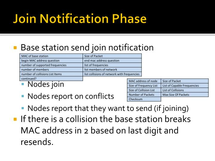 Join Notification Phase