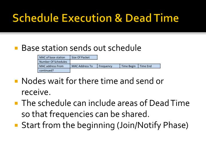 Schedule Execution & Dead Time