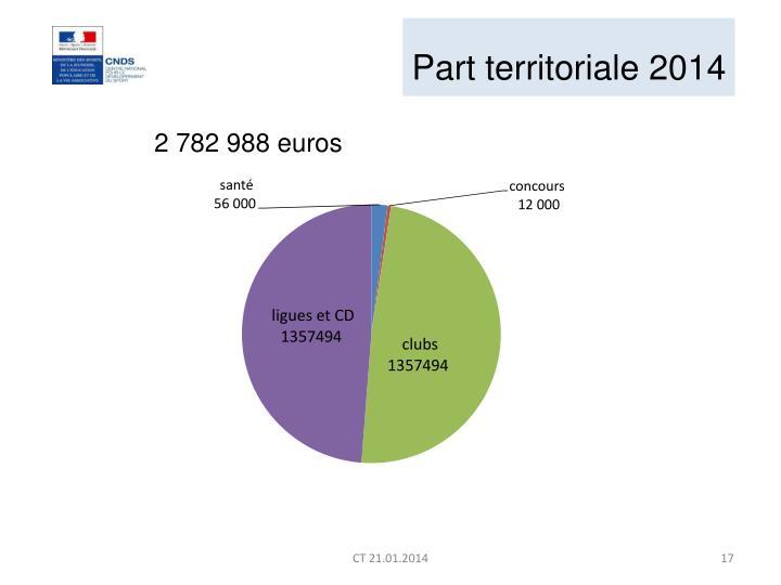 Part territoriale 2014