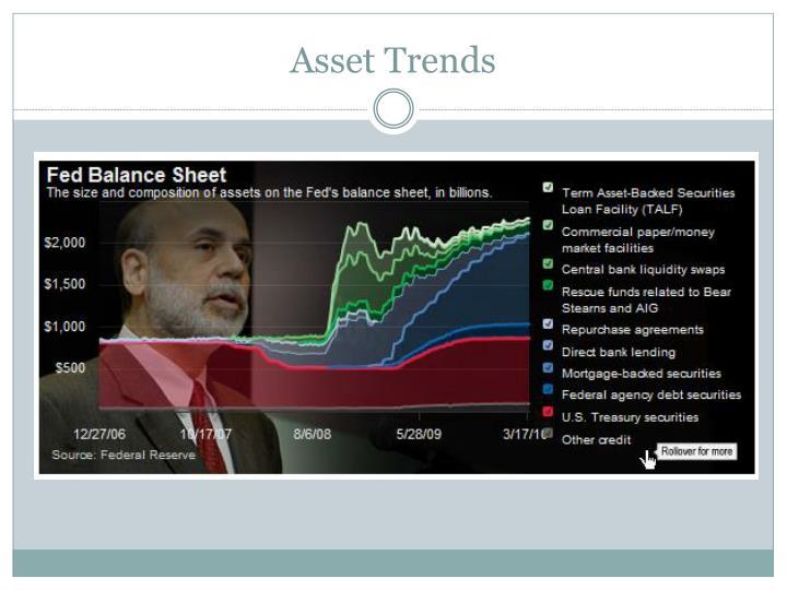 Asset Trends
