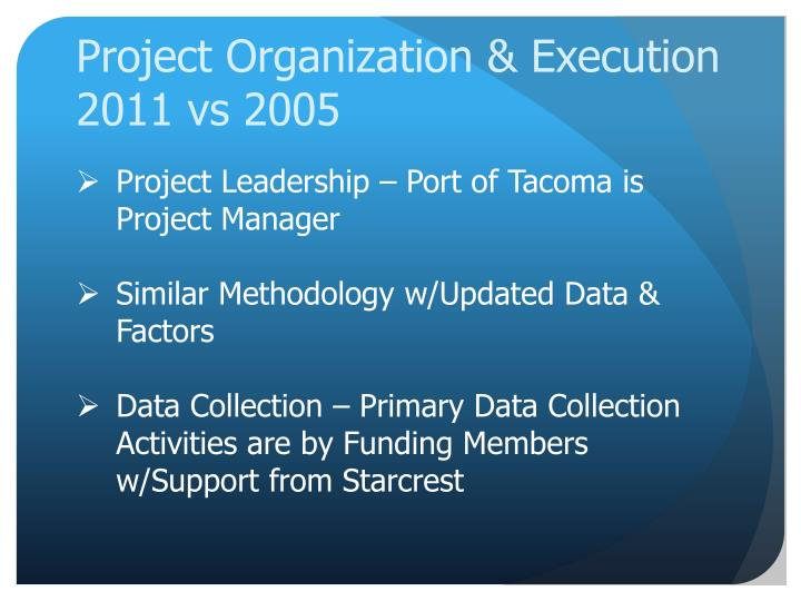 Project organization execution 2011 vs 2005