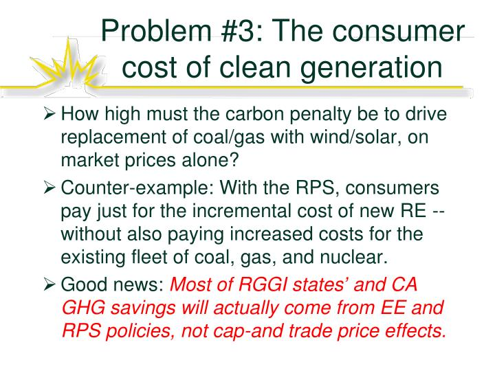 Problem #3: The consumer cost of clean generation