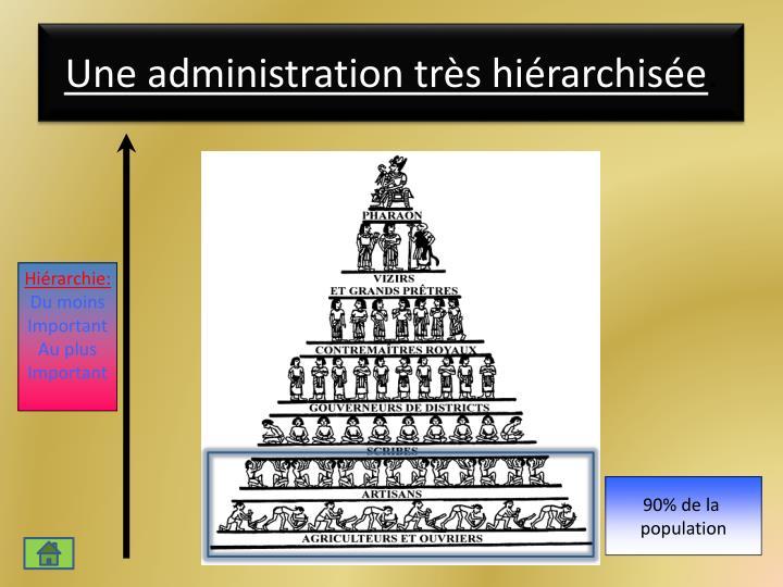 Une administration très hiérarchisée