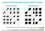 consider bi modal multi variate mcmc example
