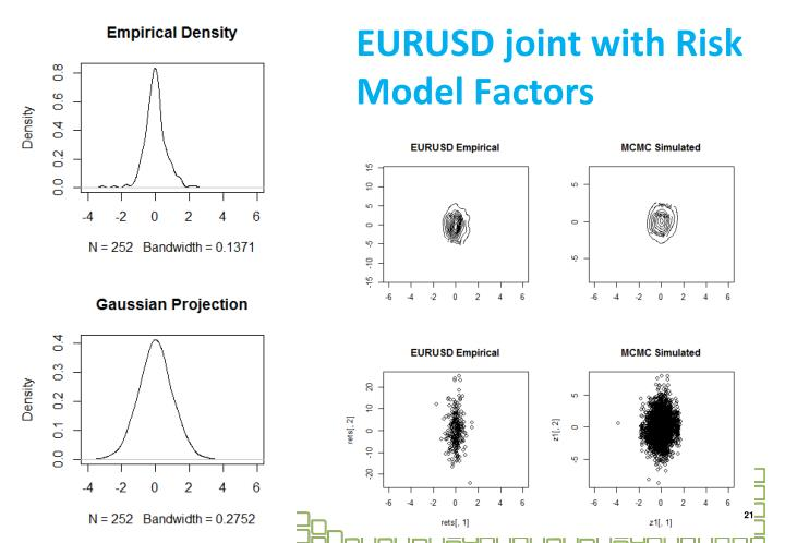 EURUSD joint with Risk Model Factors