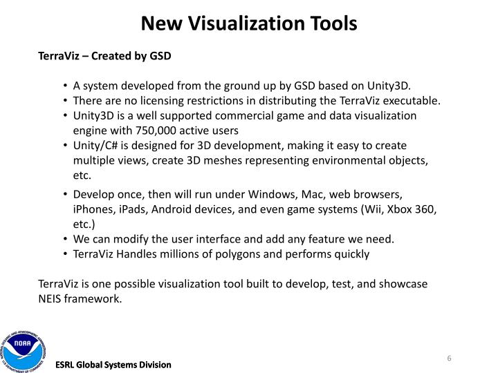 New Visualization Tools
