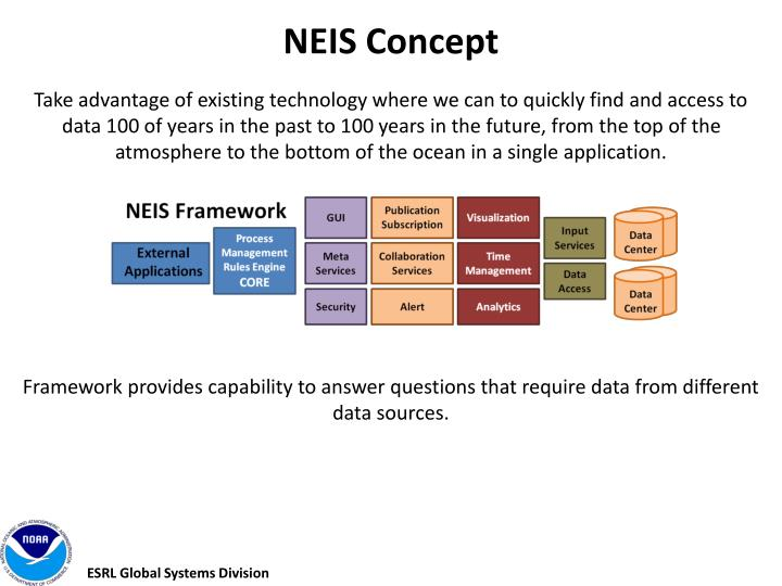 NEIS Concept