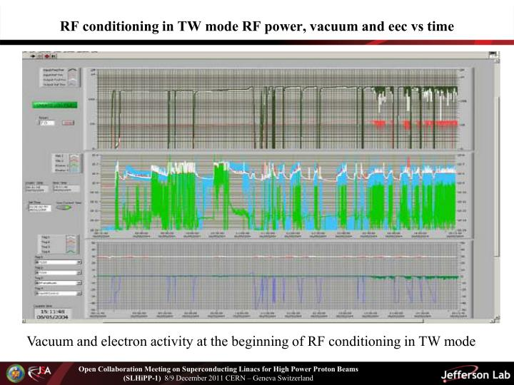 RF conditioning in TW mode RF power, vacuum and