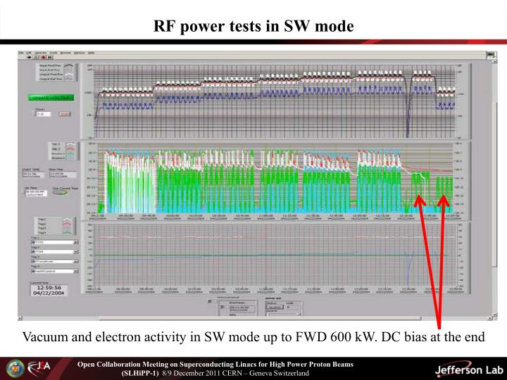 RF power tests in SW mode