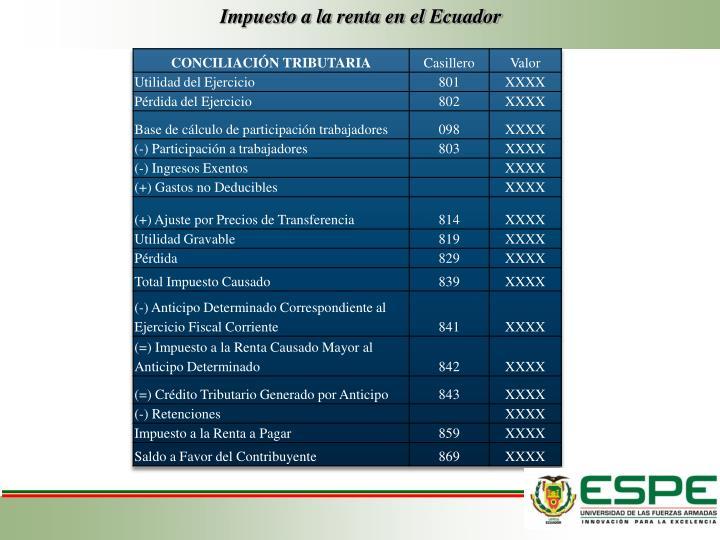 Impuesto a la renta en el Ecuador