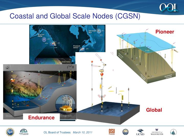 Coastal and Global Scale Nodes (CGSN)