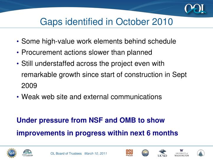 Gaps identified in October 2010