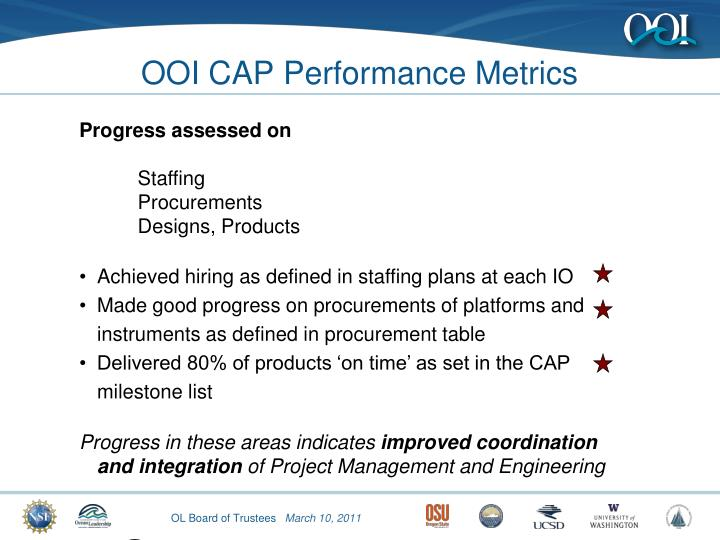 OOI CAP Performance Metrics