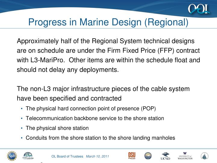 Progress in Marine Design (Regional)
