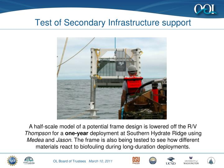 Test of Secondary Infrastructure support