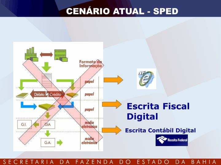 CENÁRIO ATUAL - SPED