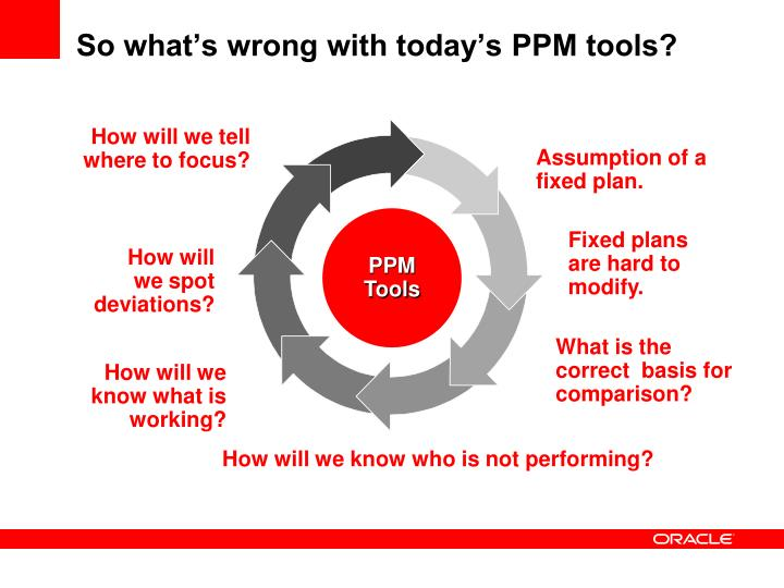 So what's wrong with today's PPM tools?