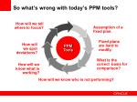 so what s wrong with today s ppm tools