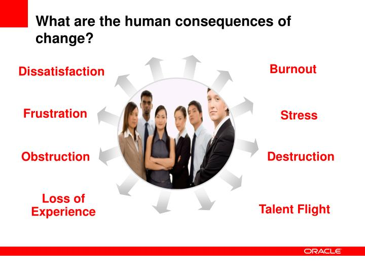 What are the human consequences of change?