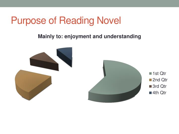 Purpose of Reading Novel