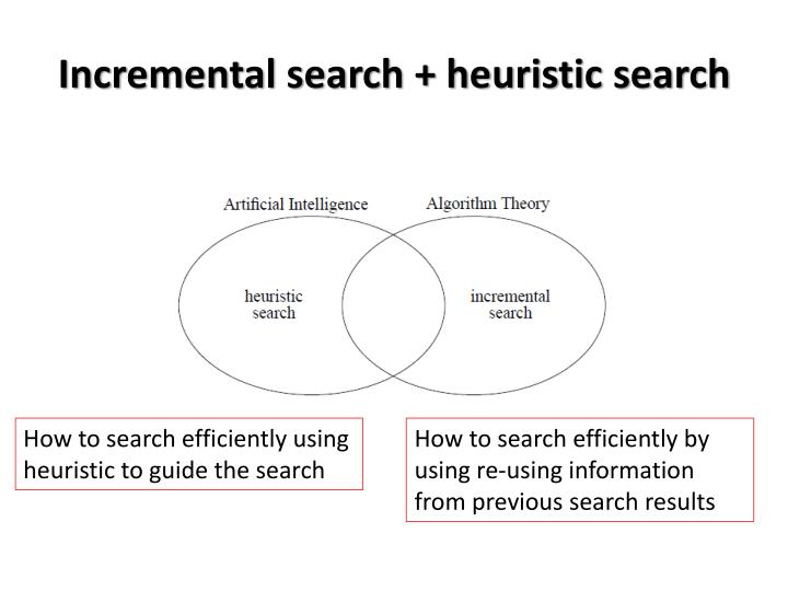 Incremental search heuristic search