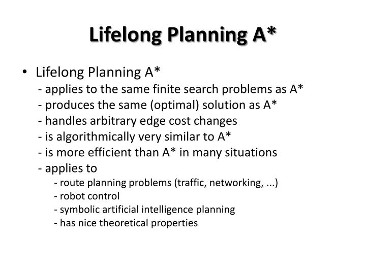 Lifelong Planning A*