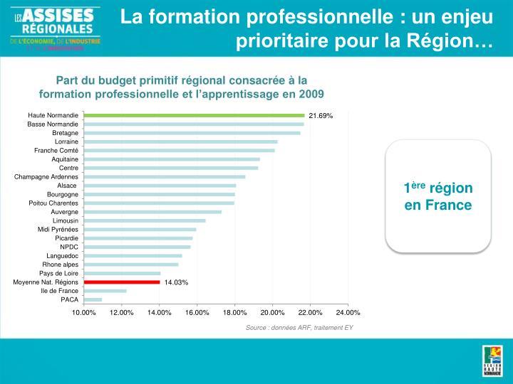La formation professionnelle : un enjeu prioritaire pour la Région…