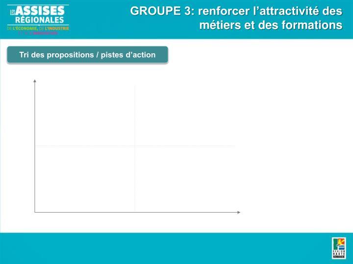 GROUPE 3: renforcer l'attractivité des métiers et des formations