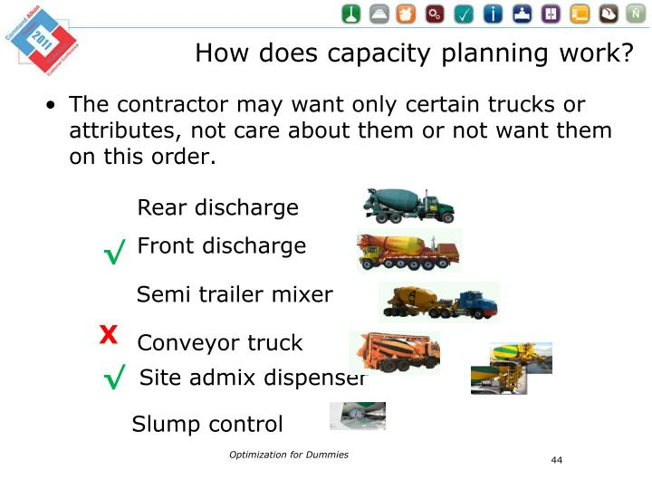 How does capacity planning work?