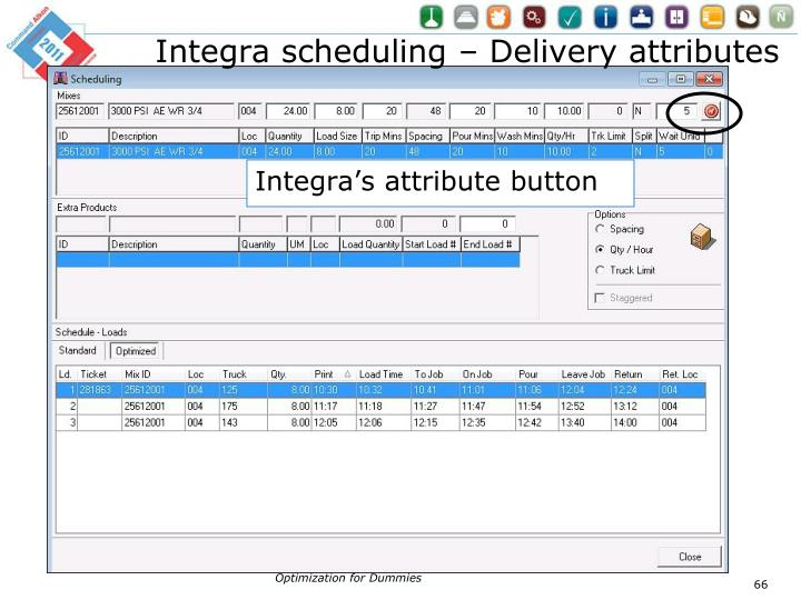 Integra scheduling – Delivery attributes