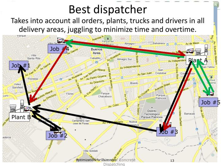 Best dispatcher