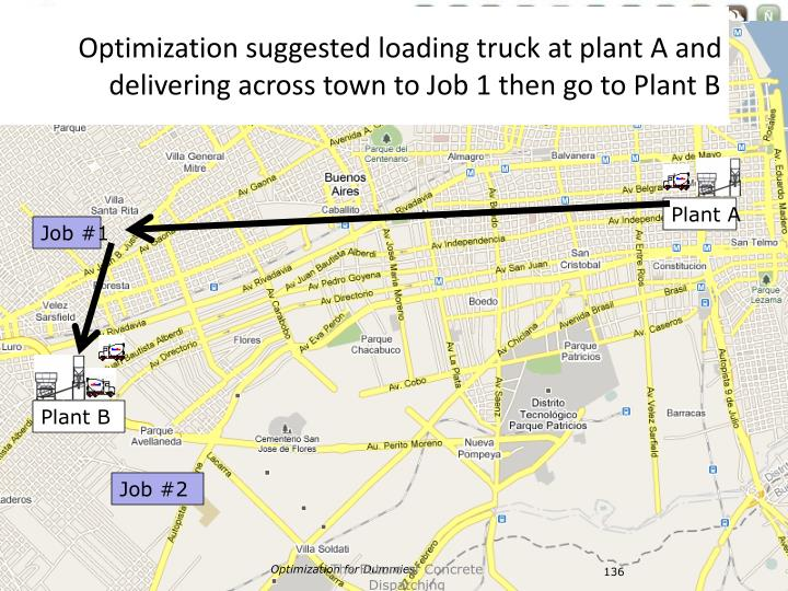 Optimization suggested loading truck at plant A and delivering across town to Job 1 then go to Plant B