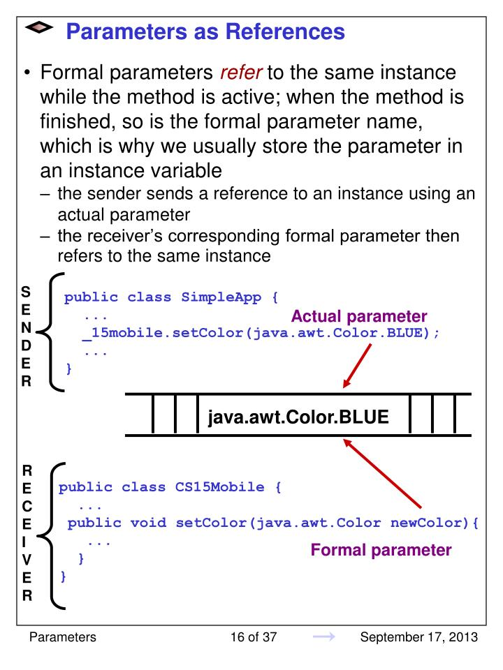 Parameters as References
