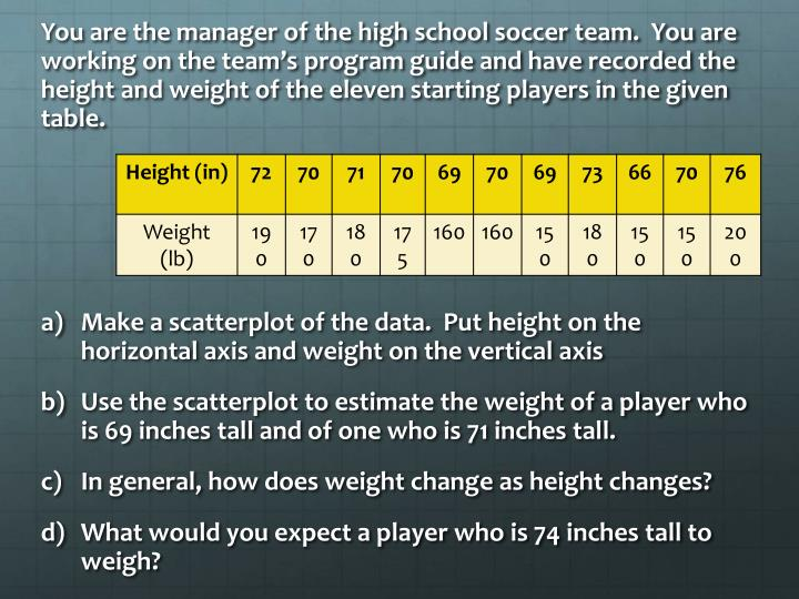 You are the manager of the high school soccer team.  You are working on the team's program guide and have recorded the height and weight of the eleven starting players in the given table.