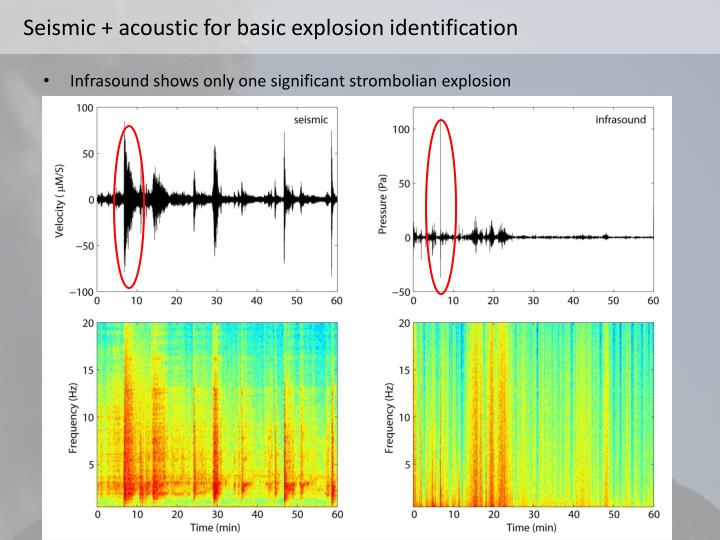 Seismic + acoustic for basic explosion identification