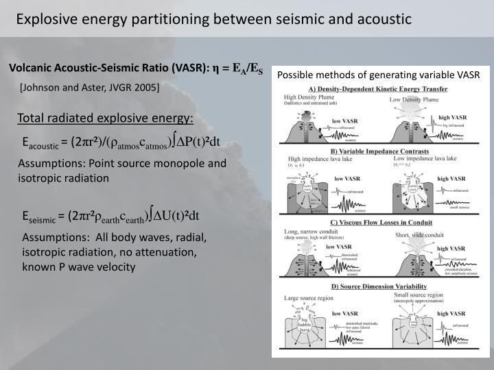 Explosive energy partitioning between seismic and acoustic