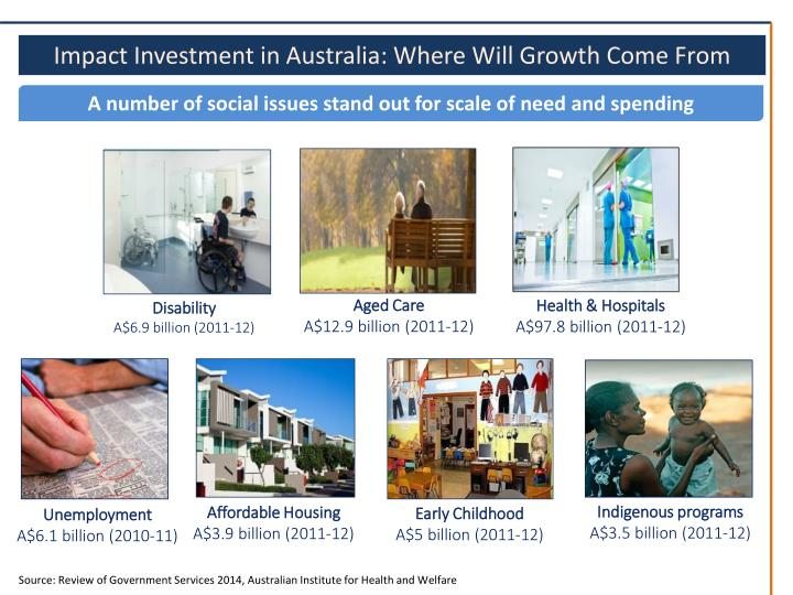 Impact Investment in Australia: Where