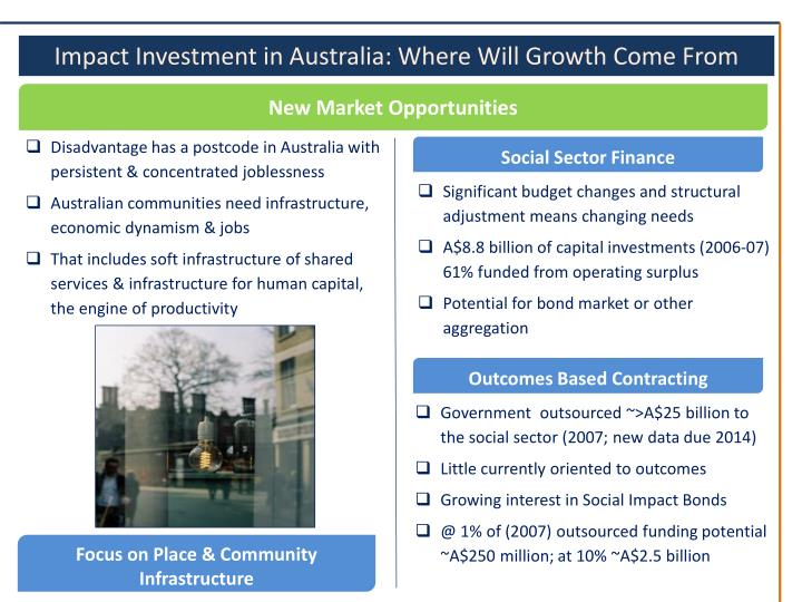 Impact Investment in Australia: Where Will Growth Come From