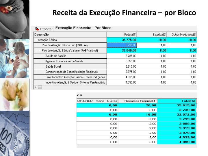 Receita da Execução Financeira – por Bloco