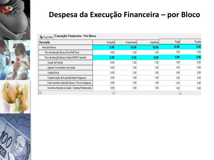 Despesa da Execução Financeira – por Bloco