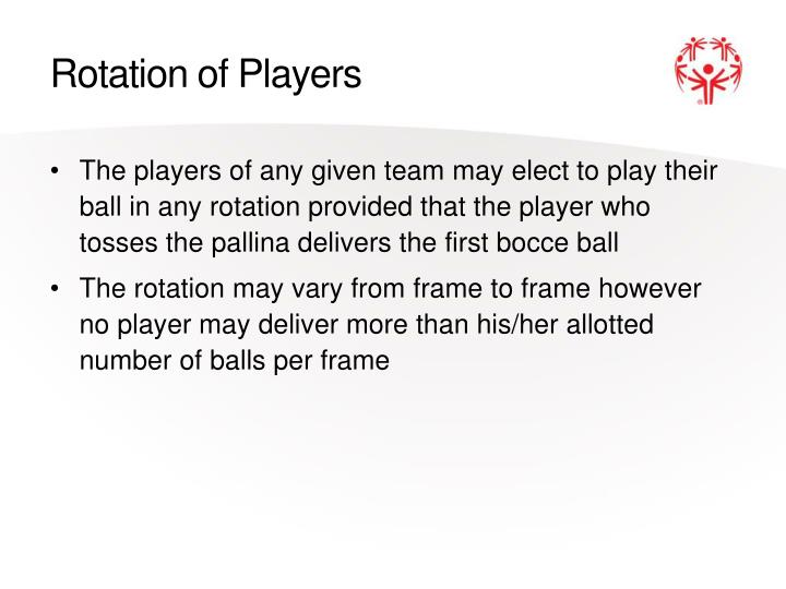 Rotation of Players