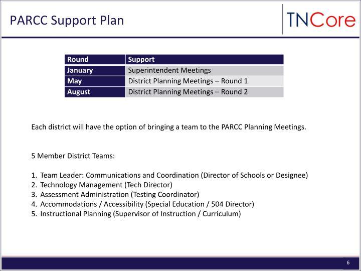 PARCC Support Plan