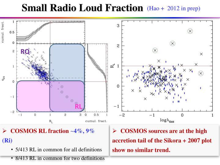 Small Radio Loud Fraction