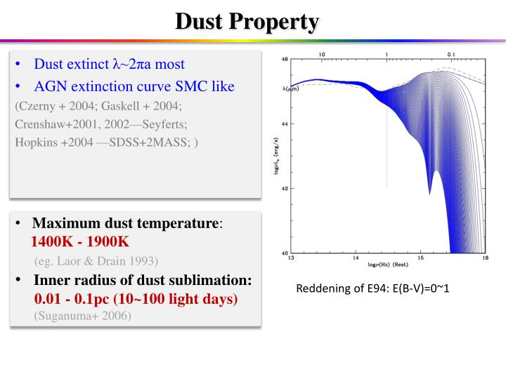 Dust Property