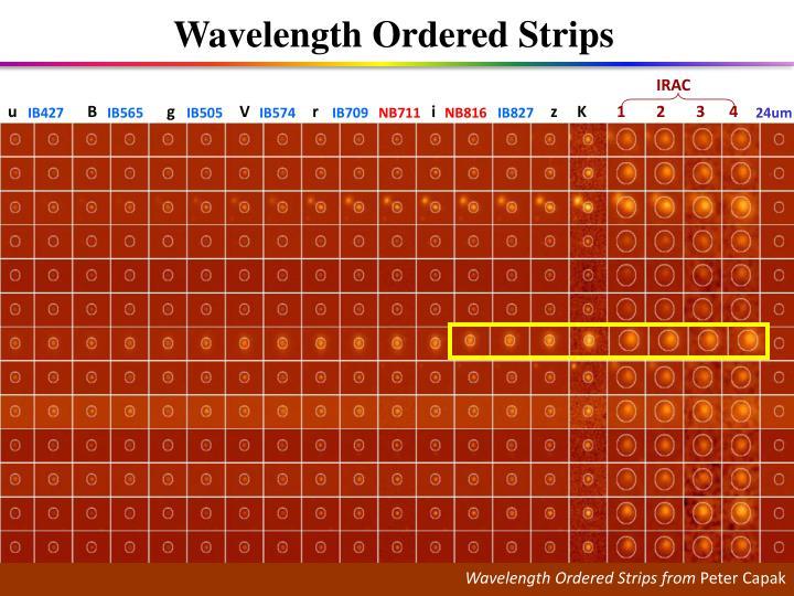 Wavelength Ordered Strips
