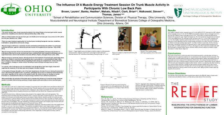 The Influence Of A Muscle Energy Treatment Session On Trunk Muscle Activity In Participants With Chr...