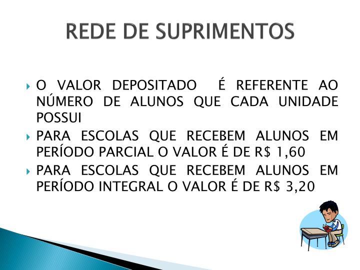 REDE DE SUPRIMENTOS