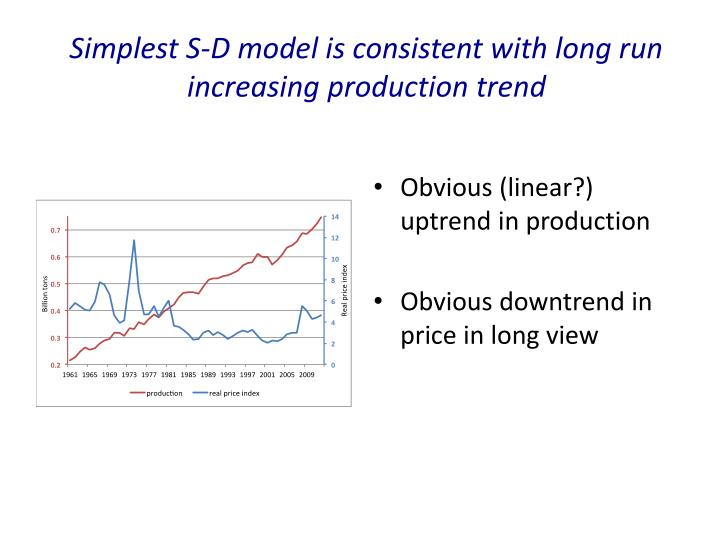 Simplest S-D model is consistent with long run increasing production trend